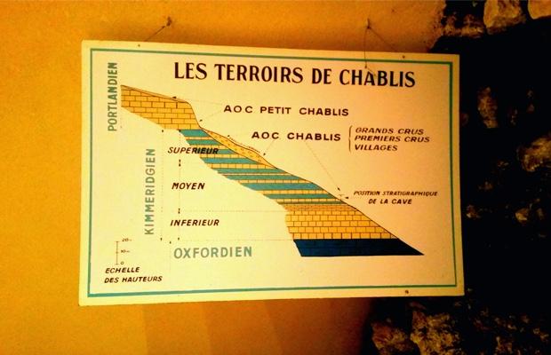 Les Terroirs de Chablis, Domain Jean-Marc Brocard